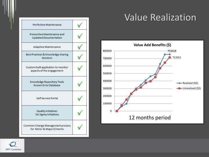Value Realization