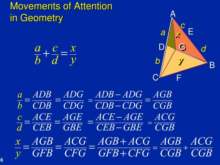 Movements of Attention in Geometry