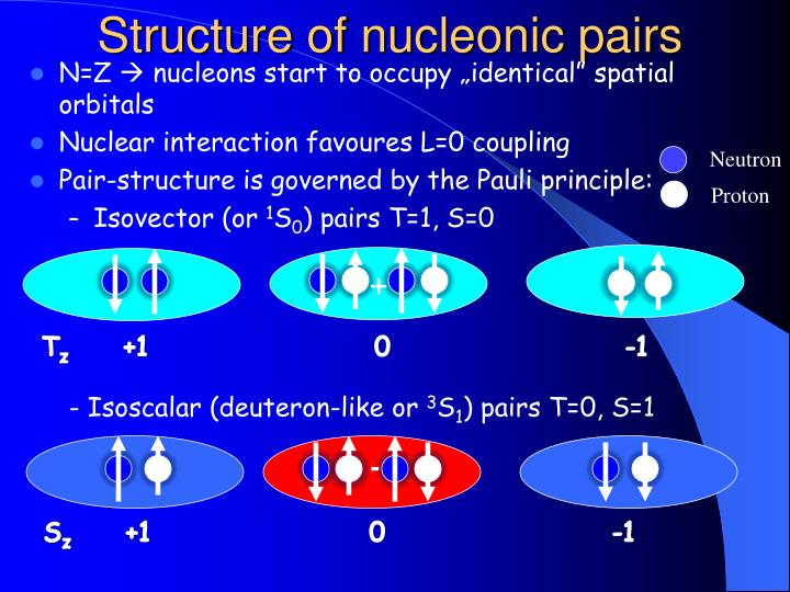 Structure of nucleonic p airs