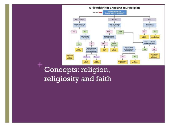 Concepts religion religiosity and faith