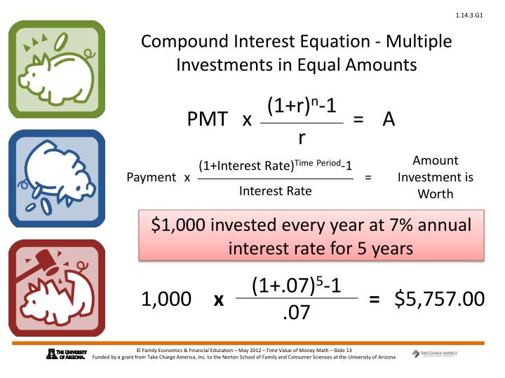 Compound Interest Equation - Multiple Investments in Equal Amounts