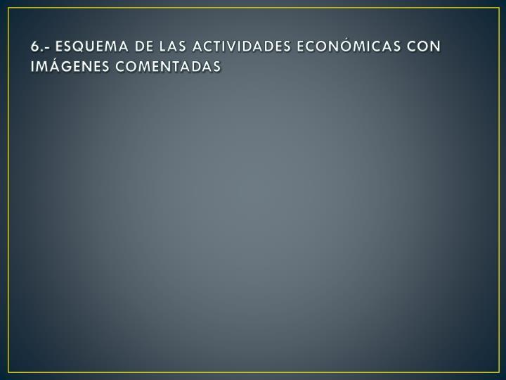 6.- ESQUEMA DE LAS ACTIVIDADES ECONÓMICAS CON IMÁGENES COMENTADAS