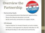 overview the partnership