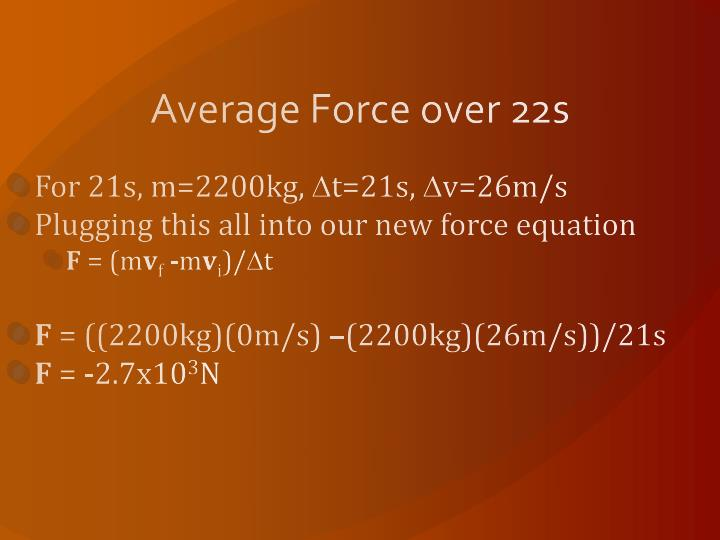 Average Force over 22s