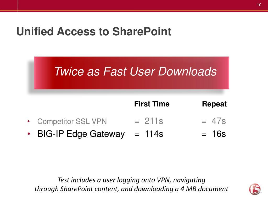 f5 big ip edge client windows 10 - CNET Download - Free