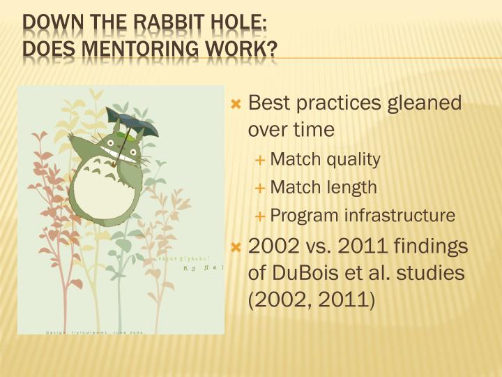 Best practices gleaned over time