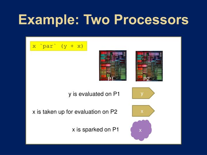 Example: Two Processors