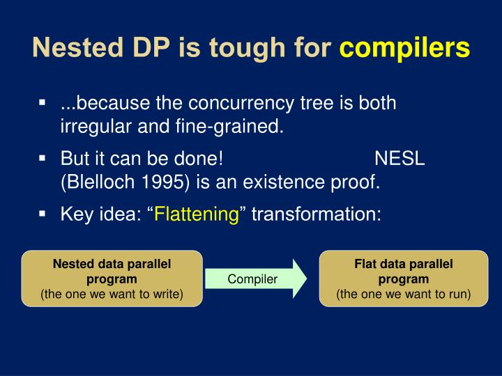 Nested DP is tough for