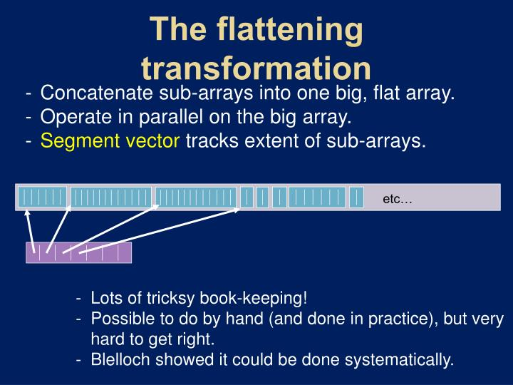 The flattening transformation
