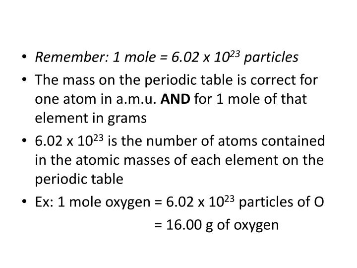 Ppt The Mole And Molar Mass Powerpoint Presentation Id2674221