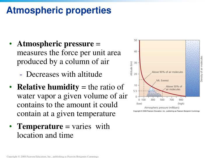 Atmospheric properties