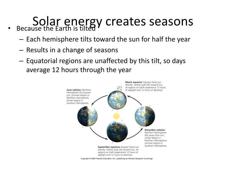 Solar energy creates seasons