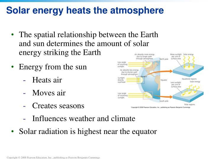 Solar energy heats the atmosphere