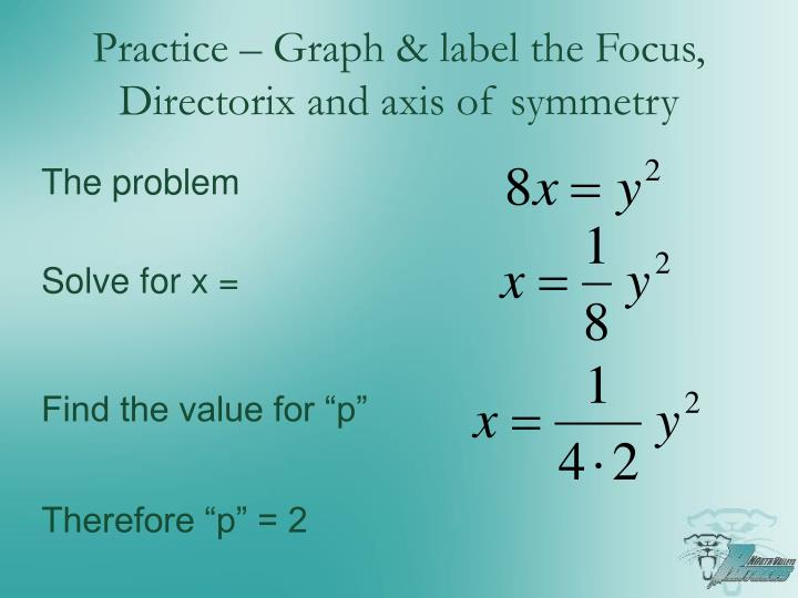 Practice – Graph & label the Focus,