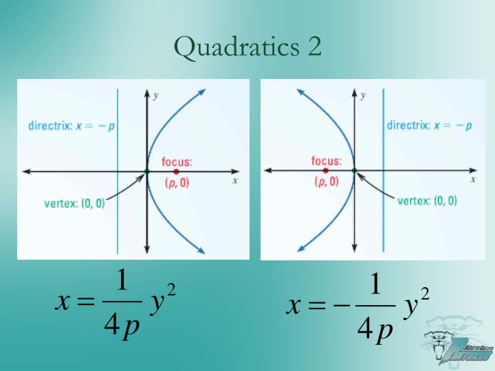 Quadratics 2