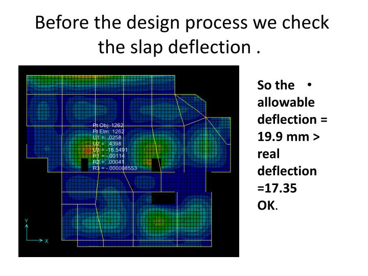 Before the design process we check the slap deflection .