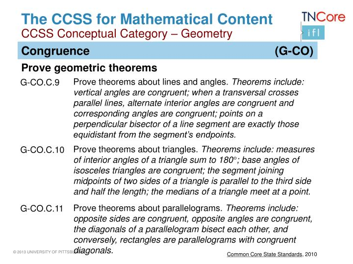 The CCSS for Mathematical Content