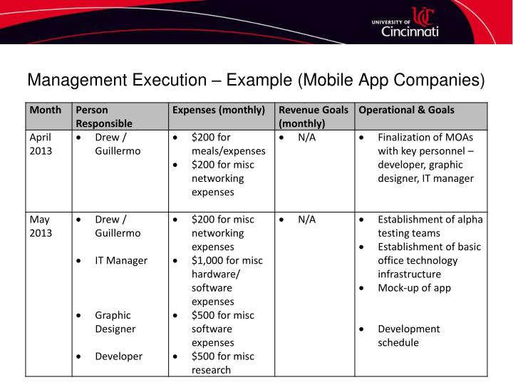 Management execution example mobile app companies