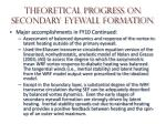 theoretical progress on secondary eyewall formation1