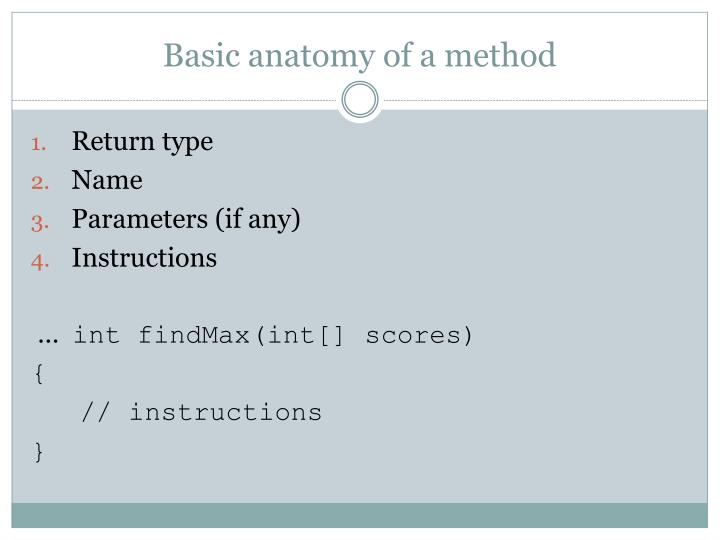 Basic anatomy of a method