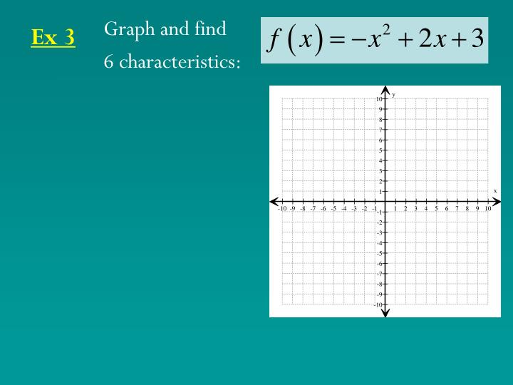 Graph and find