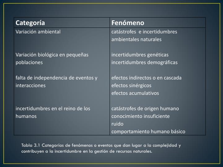 Tabla 3.1 Categorías de fenómenos o eventos que dan lugar a la complejidad y contribuyen a la ince...