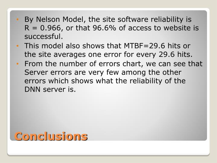 By Nelson Model, the site software reliability is   R = 0.966, or that 96.6% of access to website is successful.