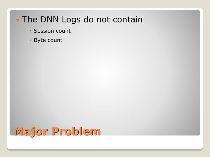 The DNN Logs do not contain