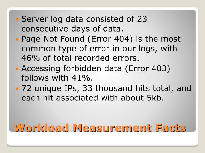 Server log data consisted of 23 consecutive days of data.