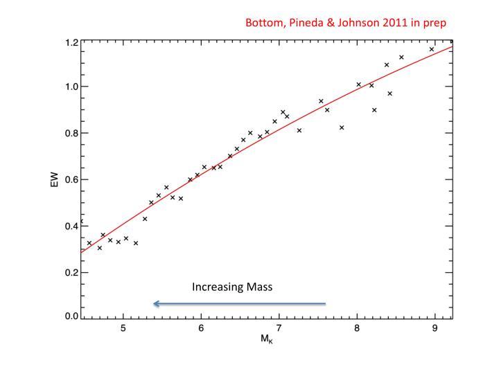 Bottom, Pineda & Johnson 2011 in prep