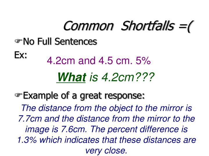 Common  Shortfalls =(