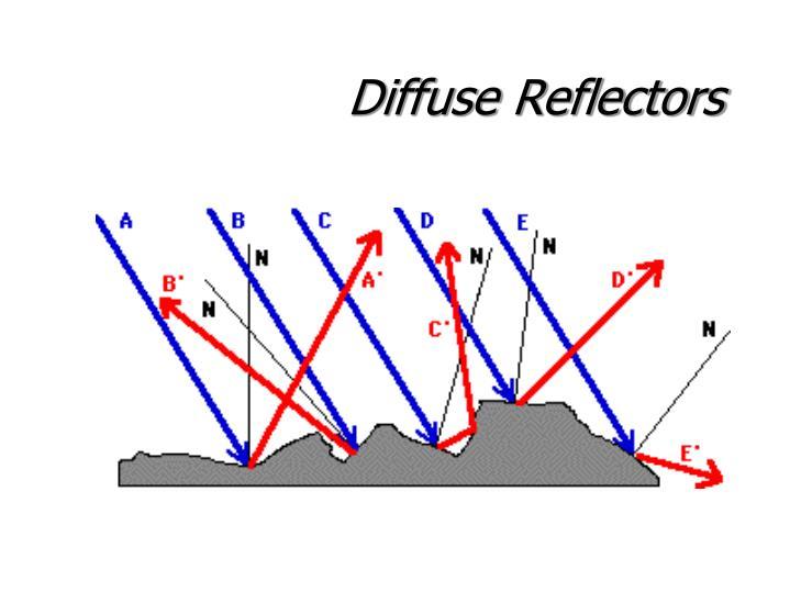 Diffuse Reflectors