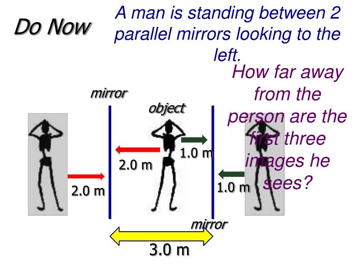 A man is standing between 2 parallel mirrors looking to the left.