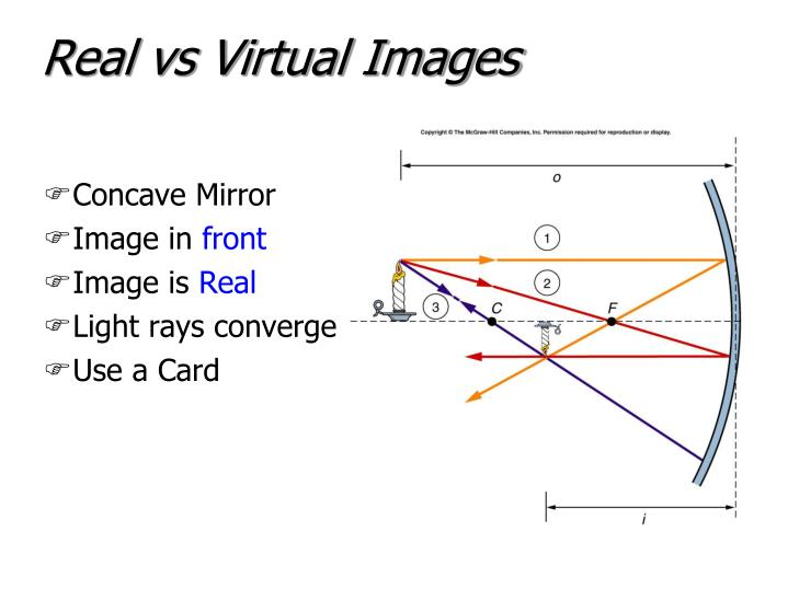 Real vs Virtual Images