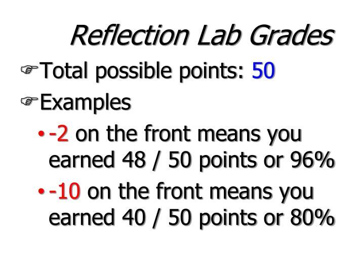 Reflection Lab Grades