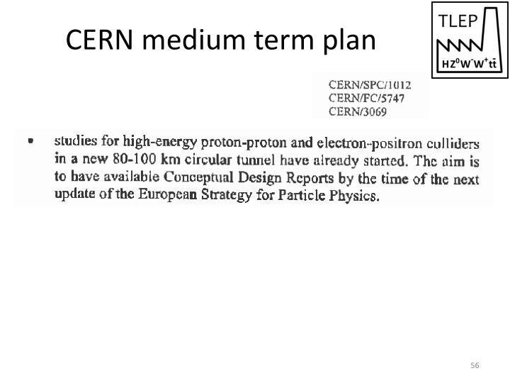 CERN medium term plan
