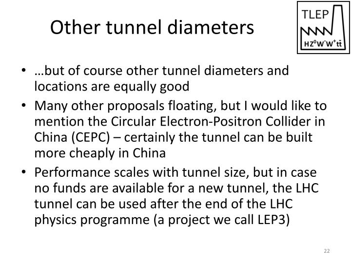 Other tunnel diameters