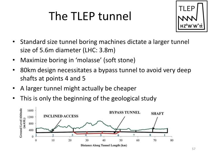 The TLEP tunnel