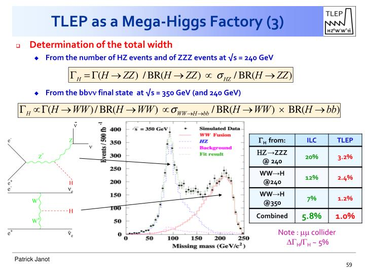 TLEP as a Mega-Higgs Factory