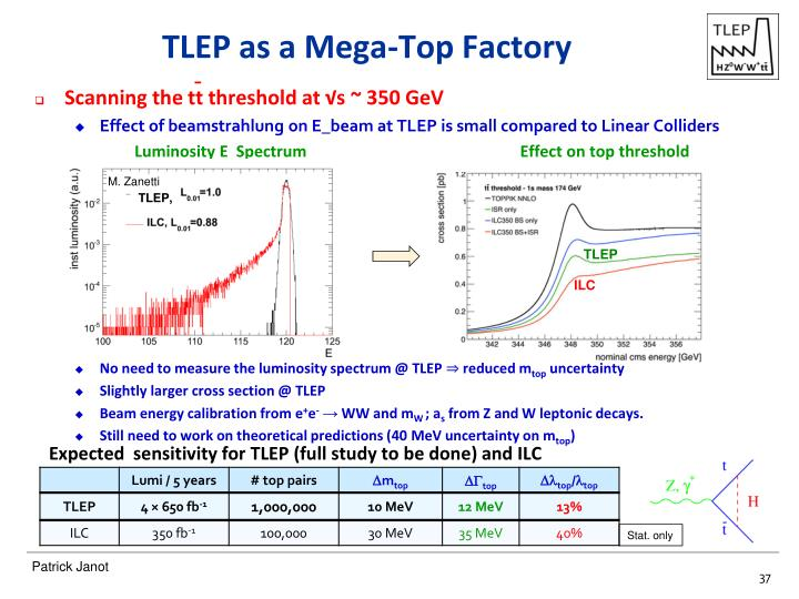 TLEP as a Mega-Top Factory