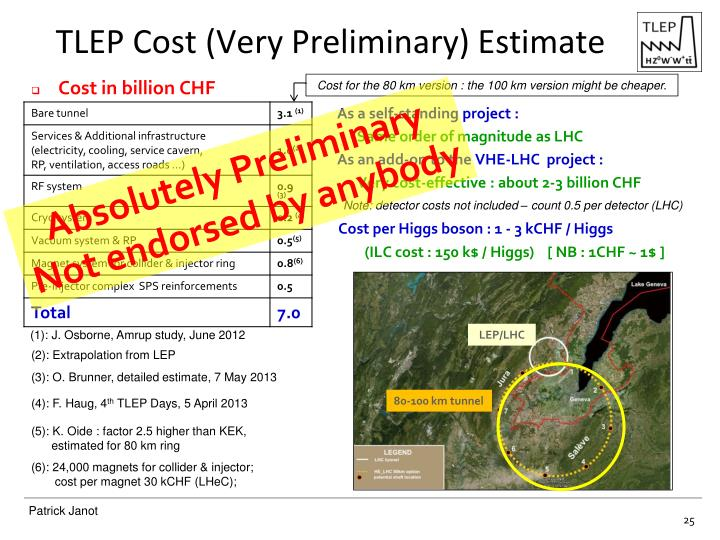 TLEP Cost (Very Preliminary) Estimate