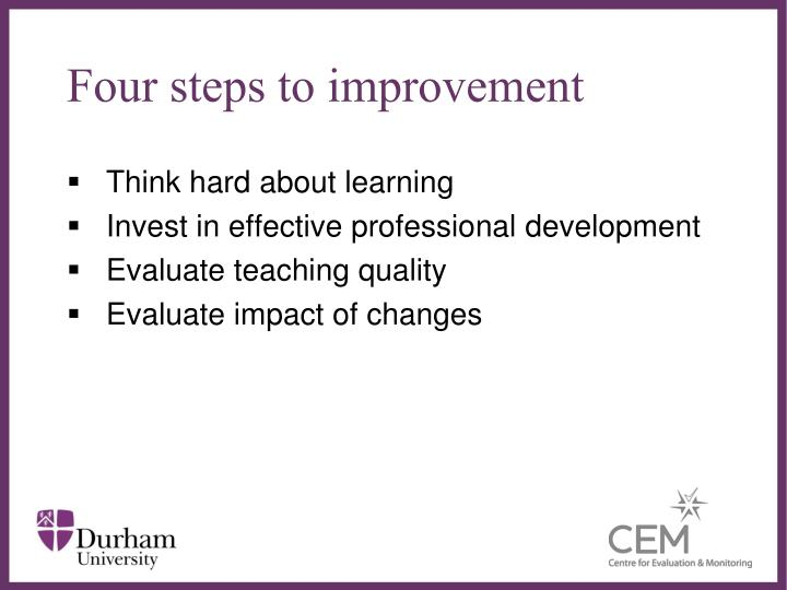 Four steps to improvement