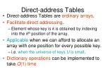 direct address tables