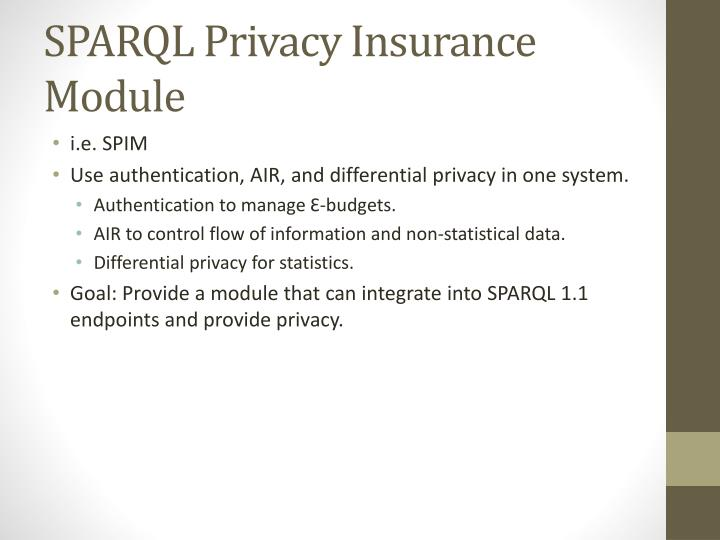 SPARQL Privacy Insurance Module