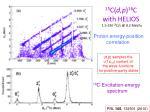 15 c d p 16 c with helios