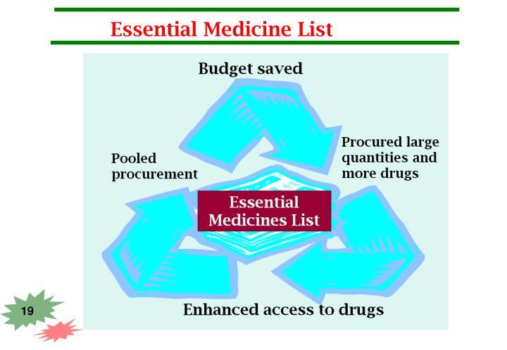 Essential Medicine List