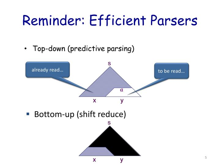 Reminder: Efficient Parsers