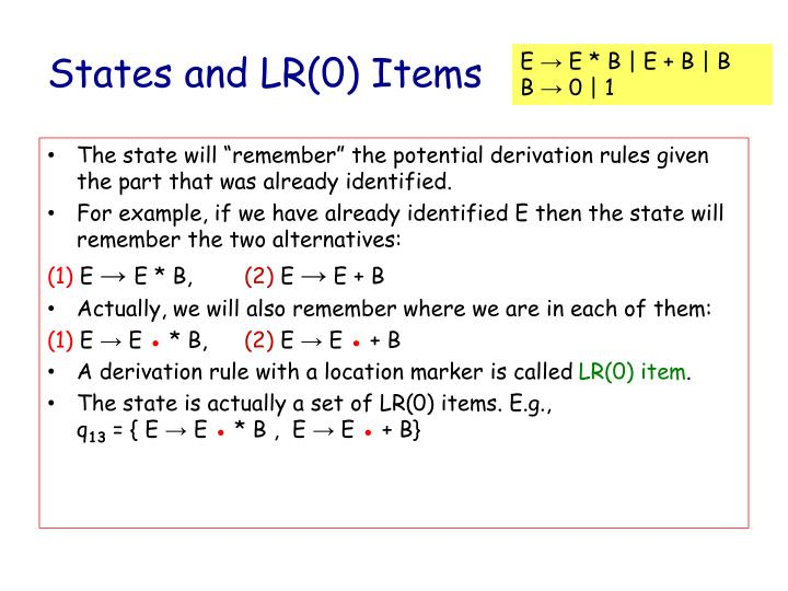 States and LR(0) Items