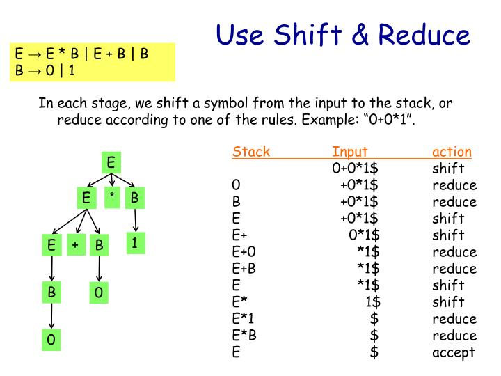 Use Shift & Reduce