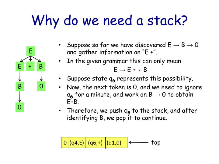 Why do we need a stack?